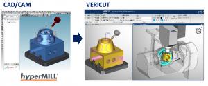 CAD/CAMインターフェース